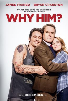 Bố Vợ Đối Đầu Chàng Rể - Why Him?