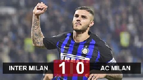 Inter Milan 1-0 AC Milan (Vòng 9 Serie A 2018/19)
