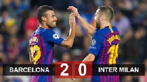 Barcelona 2-0 Inter (Vòng bảng Champions League 2018/19)