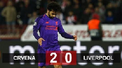 Crvena Zvezda 2-0 Liverpool (Lượt 4 bảng C Champions League 2018/19)
