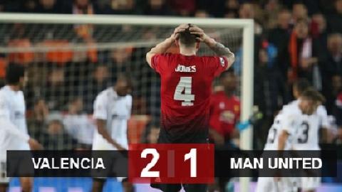 Valencia 2-1 M.U (Vòng bảng Champions League 2018/19)
