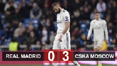 Real Madrid 0-3 CSKA Moscow (Vòng bảng Champions League 2018/19)