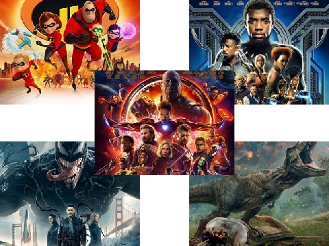 5 phim chiếu rạp có doanh thu kỷ lục trong năm 2018