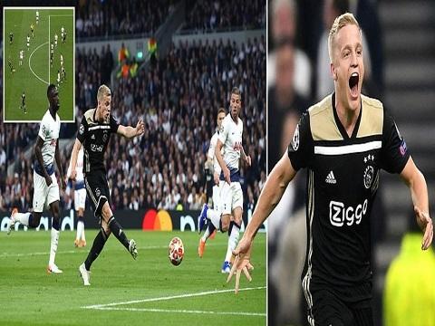 Tottenham 0-1 Ajax (lượt đi bán kết Champions League 2018/19)