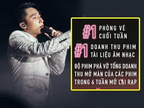 Sơn Tùng M-TP vượt BTS và Big Bang, lập kỷ lục phòng vé Việt Nam